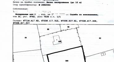Парцел/Терен, Сливен, Вилна зона, 88083, Снимка 1