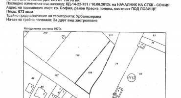 Парцел/Терен, София, Горна Баня, 260538, Снимка 1