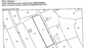 Парцел/Терен, Сливен, Вилна зона, 96881, Снимка 1