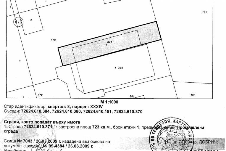 Цех/Склад, Добрич, Промишлена зона - Север, 112919, Снимка 1